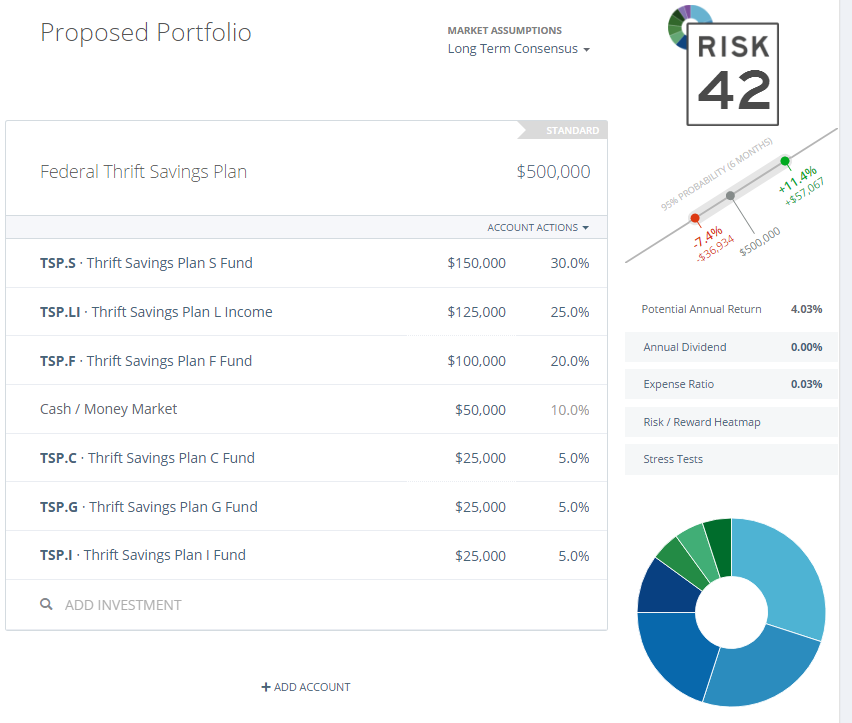 1_Using_Federal_Thrift_Savings_Plan_Funds_in_a_Riskalyze_Portfolio.png